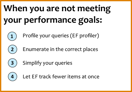 When you are not meeting performance goals